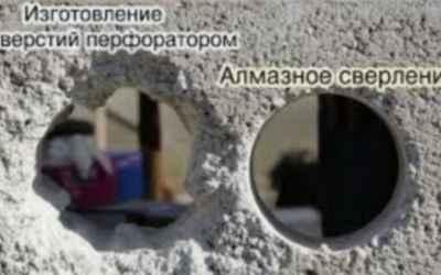 Сверление алмазными коронками в бетоне - Астрахань, цены, предложения специалистов