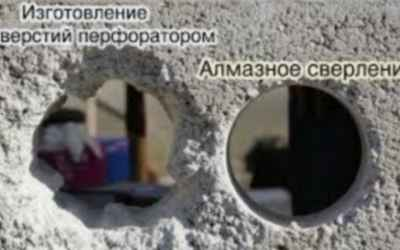 Сверление алмазными коронками в бетоне - Астрахань